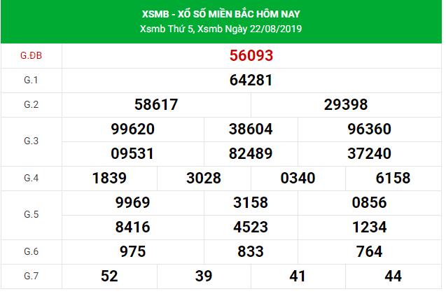Soi cầu dự đoán XSMB Vip ngày 23/08/2019