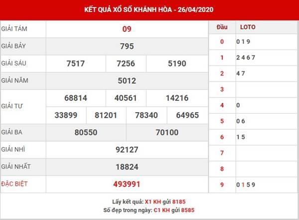 Thống kê kết quả xs Khánh Hòa thứ 4 ngày 29-4-2020