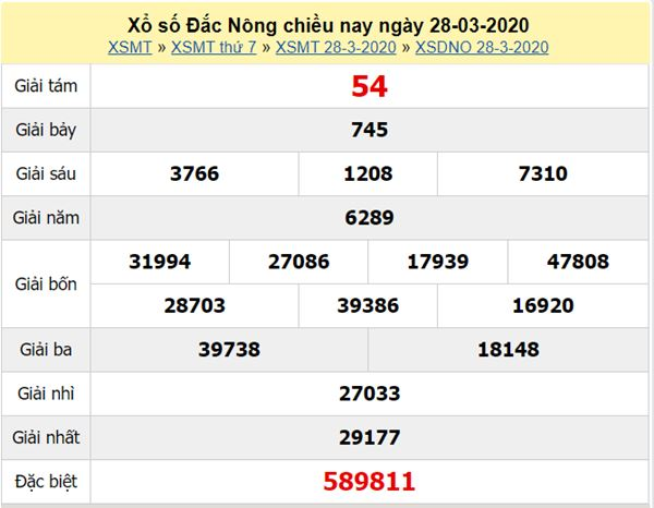 Thống kê XSDNO 25/4/2020 - KQXS Đắc Nông thứ 7