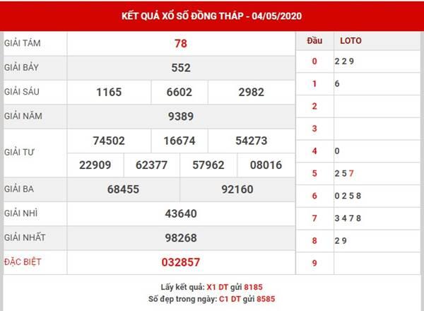 Thống kê xs Đồng Tháp thứ 2 ngày 11-5-2020