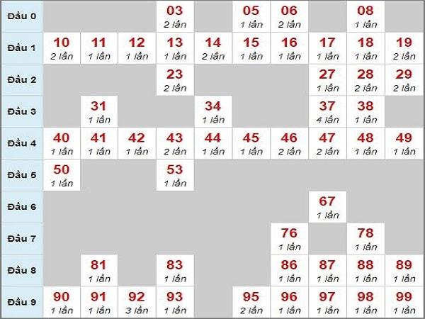 cau-mb-chay-3-ngay-5-5-2020-min