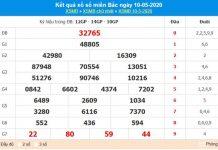 Thống kê XSMB 11/5/2020 - KQXS miền Bắc thứ hai
