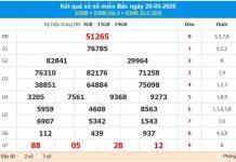 Thống kê XSMB 21/5/2020 - KQXS miền Bắc thứ 5