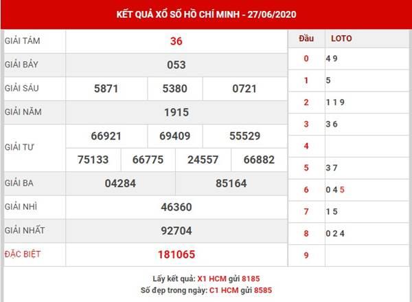 Thống kê XS Hồ Chí Minh thứ 2 ngày 29-6-2020