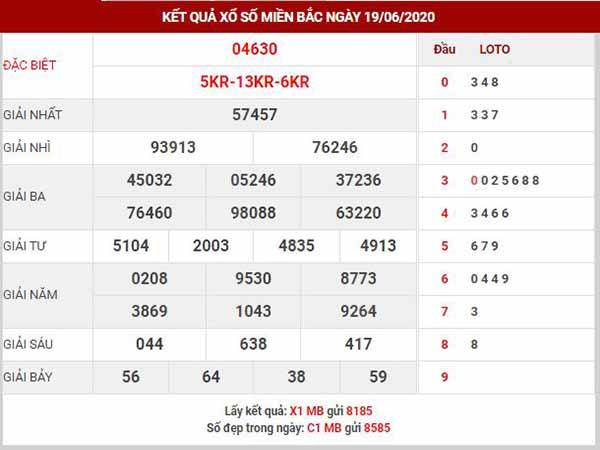 Thống kê XSMB ngày 20/6/2020