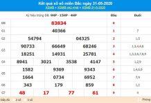 Thống kê XSMB 1/6/2020 - KQXS miền Bắc thứ 2 hôm nay