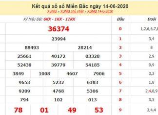 Thống kê XSMB 15/6/2020 chốt KQXS miền Bắc thứ 2