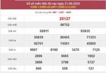Thống kê XSMB 22/6/2020 chốt KQXS miền Bắc thứ 2