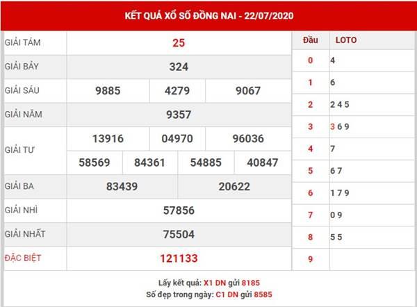 Thống kê kết quả SX Đồng Nai thứ 4 ngày 29-7-2020