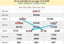 Chuyên gia phân tích KQXSMB- xổ số miền bắc thứ 6 ngày 17/07