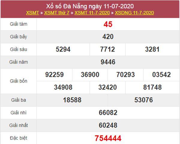 Thống kê XSDNG 15/7/2020 chốt KQXS Đà Nẵng thứ 4