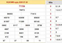 Thống kê XSMB 27/7/2020 - KQXS miền Bắc cùng chuyên gia