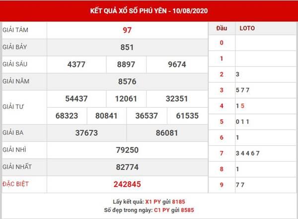 Thống kê xổ số Phú Yên thứ 2 ngày 17-8-2020