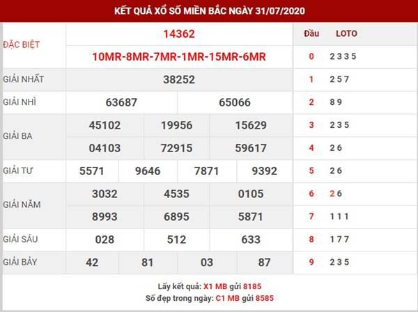 Thống kê kết quả SXMB thứ 7 ngày 1-8-2020