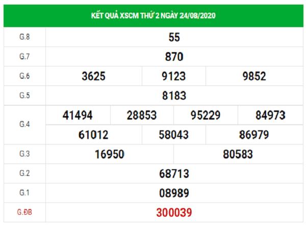 Phân tích KQXSCM- xổ số cà mau ngày 31/08/2020 hôm nay