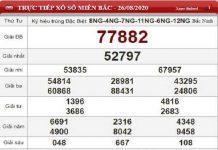 Thống kê KQXSMB- xổ số miền bắc thứ 5 ngày 27/08