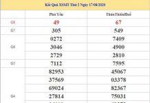 Thống kê KQXSMT 24/8/2020 chốt lô số đẹp miền Trung thứ 2