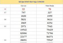Thống kê KQXSMT 28/8/2020 chốt KQXS miền Trung thứ 6