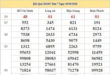 Thống kê KQXSMN 12/9/2020 chốt lô VIP miền Nam thứ 7