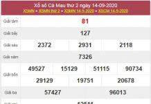 Thống kê XSCM 21/9/2020 chốt lô số đẹp Cà Mau thứ 2