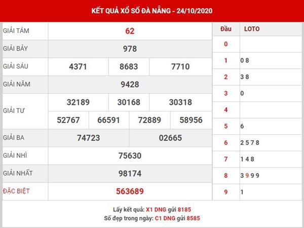 Thống kê xổ số Đà Nẵng thứ 4 ngày 28-10-2020