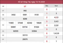 Nhận định KQXSBT ngày 20/10/2020- xổ số bến tre thứ 3