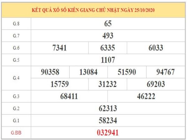 Thống kê XSKG ngày 01/11/2020 dựa trên KQXSKG kỳ trước