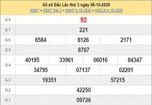 Nhận định KQXSDL ngày 13/10/2020- xổ số đắc lắc tỷ lệ trúng cao