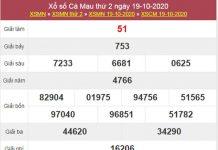 Thống kê XSCM 26/10/2020 chốt lô VIP Cà Mau thứ 2