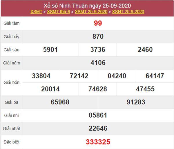 Thống kê XSNT 2/10/2020 chốt số Ninh Thuận tỷ lệ trúng cao