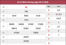 Thống kê XSBD ngày 13/11/2020- xổ số bình dương chi tiết