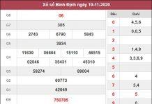 Thống kê XSBDI 26/11/2020 chốt số Bình Định tỷ lệ trúng cao