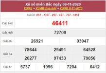 Thống kê XSMB 9/11/2020 chốt KQXS miền Bắc thứ 2