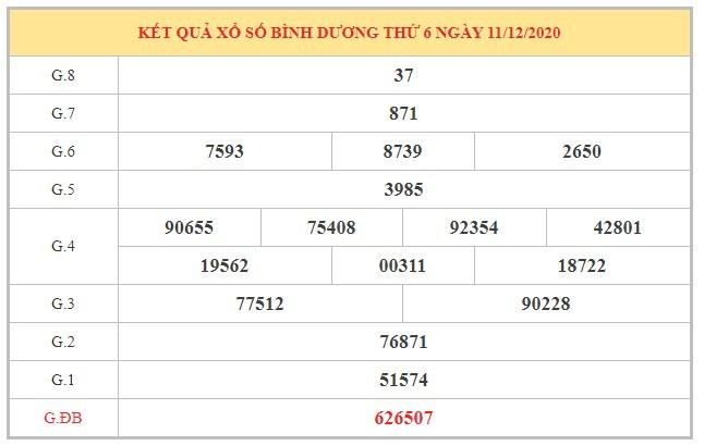Thống kê XSBD ngày 18/12/2020 dựa trên kết quả kì trước
