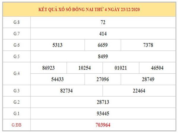 Thống kê XSDN ngày 30/12/2020 dựa trên kết quả kì trước