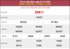 Thống kê XSMB 4/12/2020 chốt số đẹp miền Bắc miễn phí