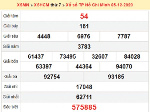 Thống kê KQXSHCM ngày 07/12/2020- xổ số hồ chí minh