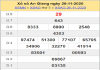 Tổng hợp soi cầu XSAG ngày 03/12/2020- xổ số an giang