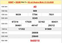 Thống kê XSQB ngày 24/12/2020, thống kê xổ số Quảng Bình