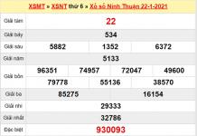 Thống kê xổ số Ninh Thuận 29/1/2021