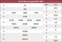Thống kê XSGL 15/1/2021 chốt lô số đẹp Gia Lai thứ 6
