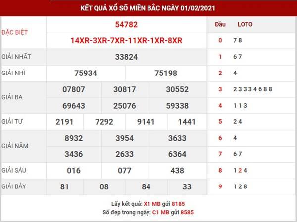 Thống kê KQSXMB thứ 3 ngày 2/2/2021