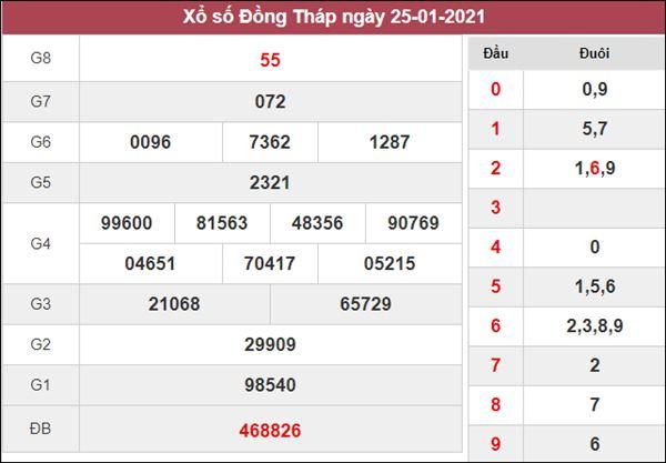 Thống kê XSDT 1/2/2021 chốt cặp số may mắn Đồng Tháp hôm nay