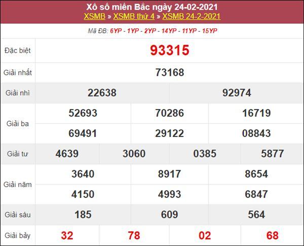 Thống kê XSMB 25/2/2021 chốt loto gan số đẹp hôm nay