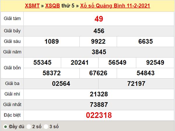 Thống kê XSQB 18/2/2021
