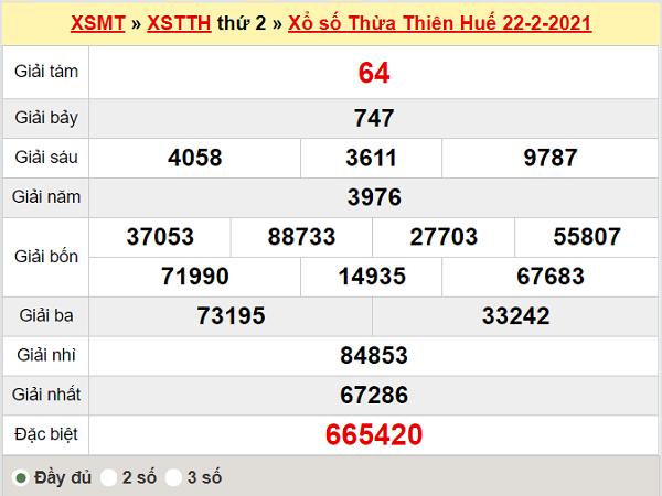 Thống kê XSTTH 1/3/2021
