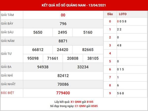 Thống kê xổ số Quảng Nam thứ 3 ngày 20/4/2021