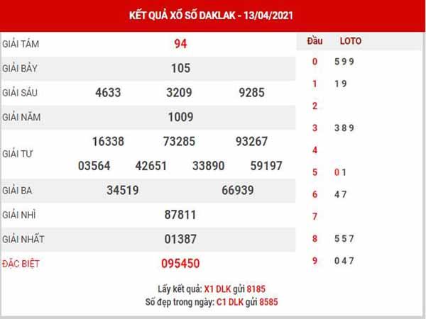 Phân tích XSDLK ngày 20/4/2021 - Phân tích KQ xổ số Đắk Lắk thứ 3