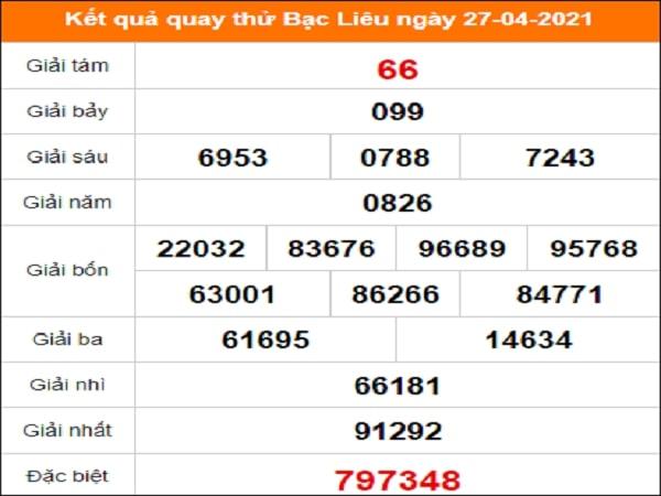 Quay thử kết quả xổ số Bạc Liêu 27/4/2021