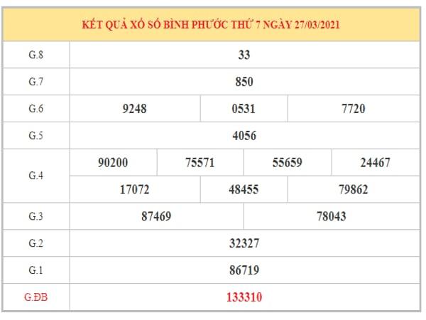Thống kê KQXSBP ngày 3/4/2021 dựa trên kết quả kì trước